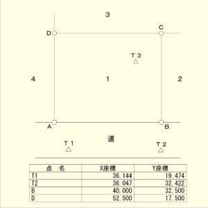 問題1、トラバー観測結果を用いた座標計算