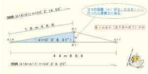 街区の線上計算のポイント
