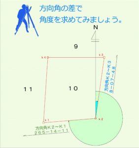 方向角の差で角度を求める